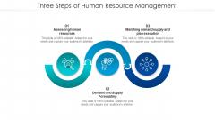 Three Steps Of Human Resource Management Topics PDF