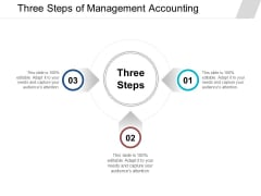 Three Steps Of Management Accounting Ppt PowerPoint Presentation Ideas Visuals