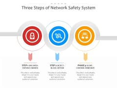 Three Steps Of Network Safety System Ppt PowerPoint Presentation File Layouts PDF