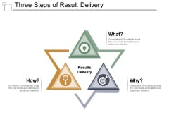 Three Steps Of Result Delivery Ppt PowerPoint Presentation Styles Graphics Design