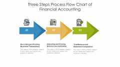 Three Steps Process Flow Chart Of Financial Accounting Ppt PowerPoint Presentation Styles Influencers PDF