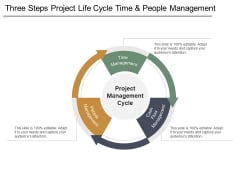 Three Steps Project Life Cycle Time And People Management Ppt PowerPoint Presentation Ideas Visuals