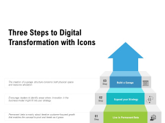 Three Steps To Digital Transformation With Icons Ppt PowerPoint Presentation Layouts Templates
