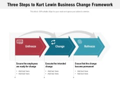 Three Steps To Kurt Lewin Business Change Framework Ppt PowerPoint Presentation File Picture PDF