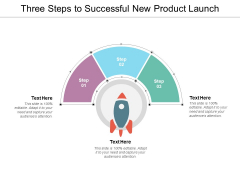 Three Steps To Successful New Product Launch Ppt PowerPoint Presentation Icon Examples