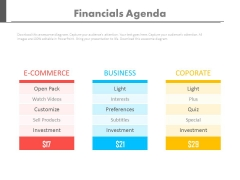 Three Tags For Ecommerce Business And Corporate Concepts Powerpoint Slides