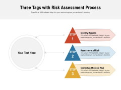 Three Tags With Risk Assessment Process Ppt PowerPoint Presentation Styles Vector PDF