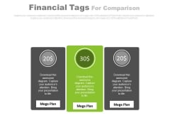 Three Text Tags Compare Chart Powerpoint Slides