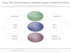 Three Tier Wan Architecture Sample Diagram Powerpoint Show
