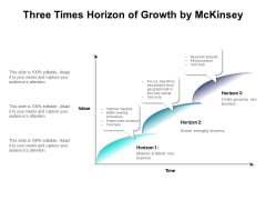 Three Times Horizon Of Growth By Mckinsey Ppt PowerPoint Presentation Gallery Inspiration PDF