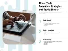 Three Trade Promotion Strategies With Trade Shows Ppt PowerPoint Presentation Gallery Example