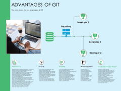 Three Trees Architecture Advantages Of Git Ppt Icon Designs Download PDF