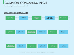Three Trees Architecture Common Commands In Git Ppt Show Graphics Download PDF