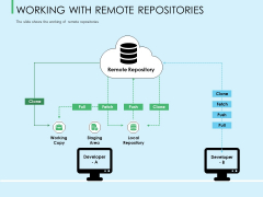 Three Trees Architecture Working With Remote Repositories Ppt Portfolio Inspiration PDF