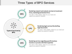 Three Types Of BPO Services Ppt PowerPoint Presentation Inspiration Model