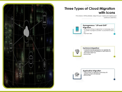 Three Types Of Cloud Migration With Icons Ppt PowerPoint Presentation Gallery Elements PDF