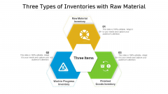 Three Types Of Inventories With Raw Material Ppt PowerPoint Presentation Gallery Elements PDF