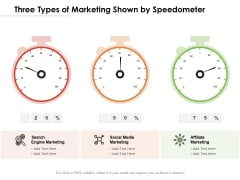 Three Types Of Marketing Shown By Speedometer Ppt PowerPoint Presentation Gallery Samples PDF