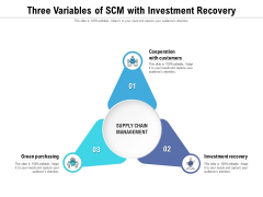 Three Variables Of Scm With Investment Recovery Ppt Gallery Tips PDF