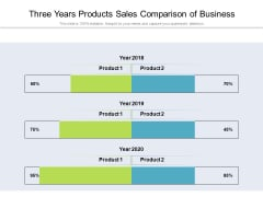 Three Years Products Sales Comparison Of Business Ppt PowerPoint Presentation Icon Layouts PDF
