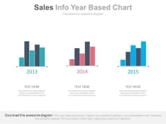 Three Years Sales Data Bar Graph Powerpoint Slides