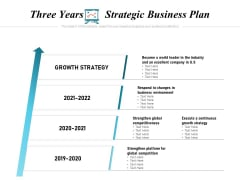 Three Years Strategic Business Plan Ppt PowerPoint Presentation Pictures Introduction