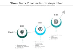 Three Years Timeline For Strategic Plan Ppt PowerPoint Presentation Layouts Format PDF