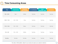 Time Consuming Areas Ppt PowerPoint Presentation Slides Grid