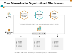 Time Dimension For Organizational Effectiveness Ppt Powerpoint Presentation Gallery Format Ideas