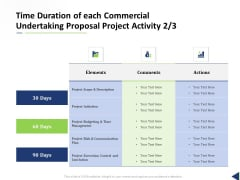Time Duration Of Each Commercial Undertaking Proposal Project Activity Actions Ppt File Designs Download PDF