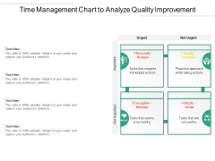 Time Management Chart To Analyze Quality Improvement Ppt Powerpoint Presentation Show Samples Pdf