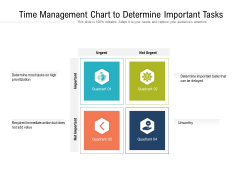 Time Management Chart To Determine Important Tasks Ppt Powerpoint Presentation Portfolio Icon Pdf