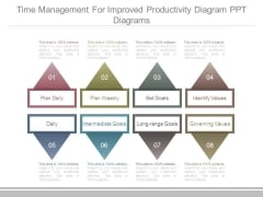 Time Management For Improved Productivity Diagram Ppt Diagrams