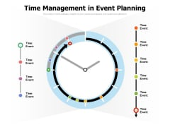 Time Management In Event Planning Ppt Powerpoint Presentation Portfolio Graphics Example