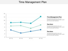 Time Management Plan Ppt PowerPoint Presentation Layouts Show Cpb