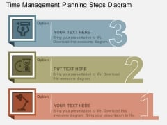 Time Management Planning Steps Diagram Powerpoint Template