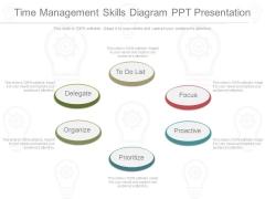 Time Management Skills Diagram Ppt Presentation