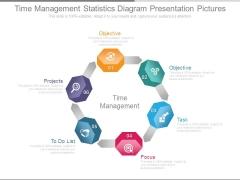 Time Management Statistics Diagram Presentation Pictures
