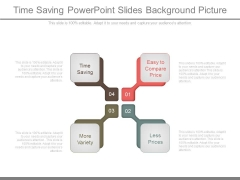Time Saving Powerpoint Slides Background Picture