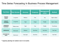 Time Series Forecasting In Business Process Management Ppt PowerPoint Presentation Gallery Guide PDF
