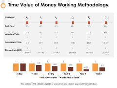 Time Value Of Money Working Methodology Ppt PowerPoint Presentation File Introduction