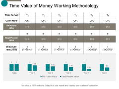 Time Value Of Money Working Methodology Ppt Powerpoint Presentation Professional Slide Download