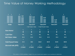Time Value Of Money Working Methodology Ppt Powerpoint Presentation Show Summary