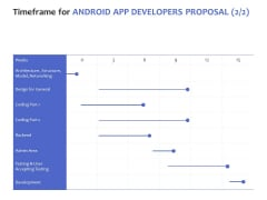Timeframe For Android App Developers Proposal Development Ppt PowerPoint Presentation Styles Deck