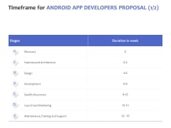 Timeframe For Android App Developers Proposal Marketing Ppt PowerPoint Presentation Summary Outline