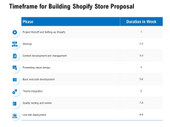 Timeframe For Building Shopify Store Proposal Ppt PowerPoint Presentation Visual Aids Slides