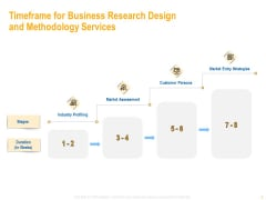 Timeframe For Business Research Design And Methodology Services Structure PDF