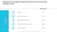 Timeframe For Digital Marketing Proposal For Increasing Website Traffic Professional PDF