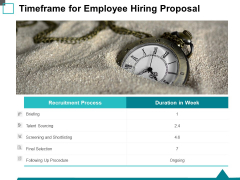 Timeframe For Employee Hiring Proposal Ppt PowerPoint Presentation Summary Template