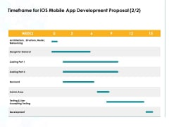 Timeframe For IOS Mobile App Development Proposal Ppt PowerPoint Presentation Gallery Example Introduction